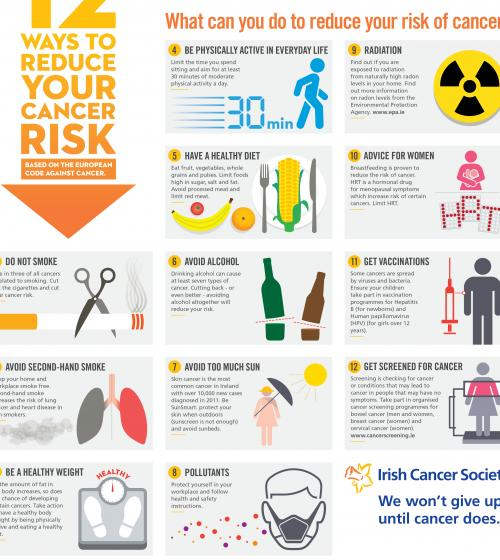 Infographic: 12 ways to reduce your cancer risk