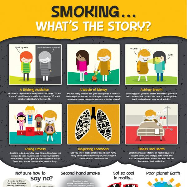 Smoking - What's the story poster