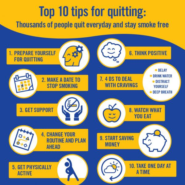 Top 10 tips for quitting smoking poster