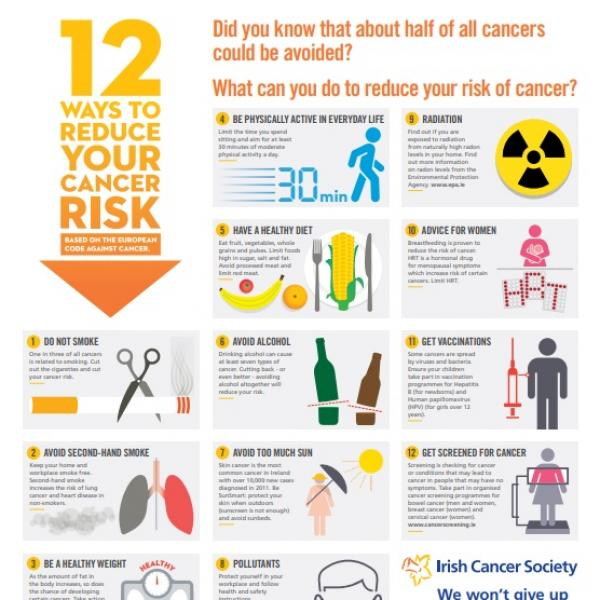 12 ways to reduce your cancer risk              The European Code Against Cancer, developed by the International Agency for Research on Cancer and the European Commission 2014,  aims to inform people about actions they can take for themselves or their families to reduce their risk of cancer.  Cancer specialists and scientists from across Europe compiled the code based on the latest scientific evidence on cancer prevention. It consists of twelve recommendations that most people can follow without any special