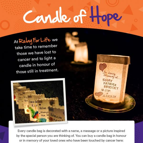 Relay For Life Candle of Hope poster