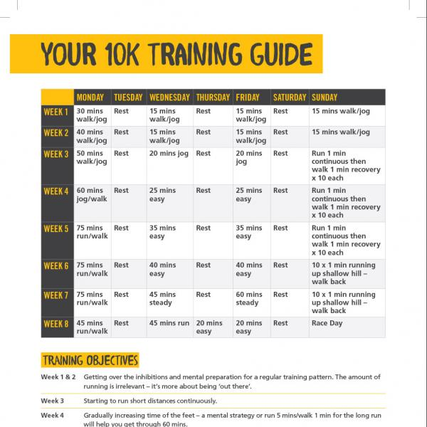 10k training guide