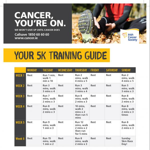 5k training guide