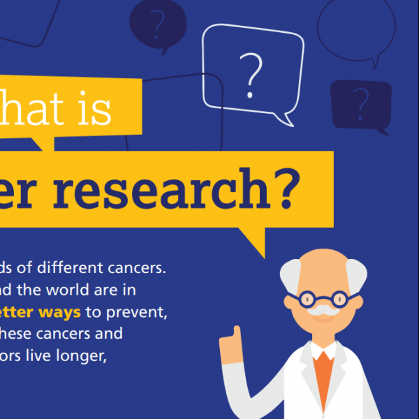 What is cancer research