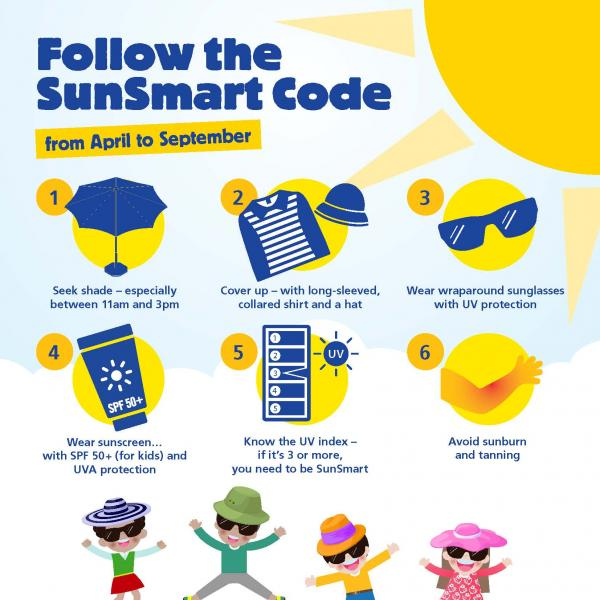 Sunsmart kids 2020